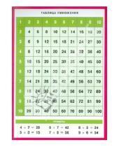 Картинка к книге Справочные материалы. Математика - Таблица умножения. Арифметические действия и их свойства