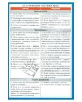 Картинка к книге Справочные материалы. Русский язык - НЕ с разными частями речи