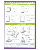 Картинка к книге Справочные материалы. Математика - Площадь поверхности и объем геометрических тел