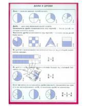 Картинка к книге Справочные материалы. Математика - Доли и дроби. Наглядно-раздаточное пособие